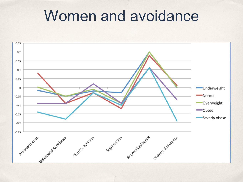 Women and avoidance