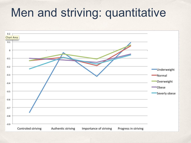 Men and striving: quantitative