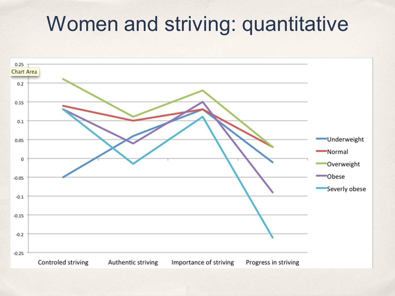 Women and striving: quantitative