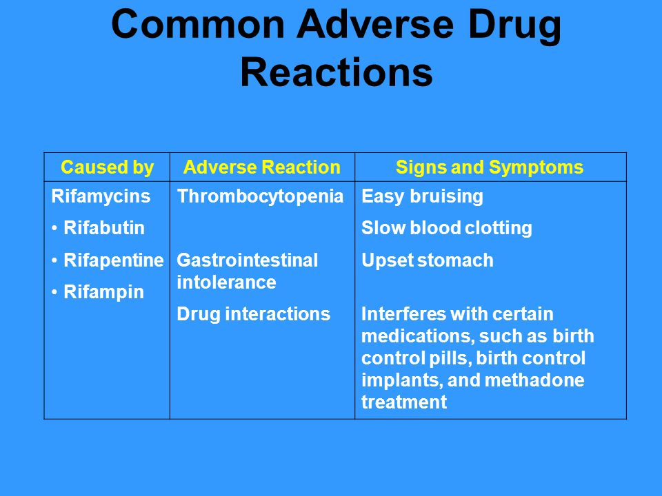 Caused byAdverse ReactionSigns and Symptoms Rifamycins Rifabutin Rifapentine Rifampin Thrombocytopenia Gastrointestinal intolerance Drug interactions