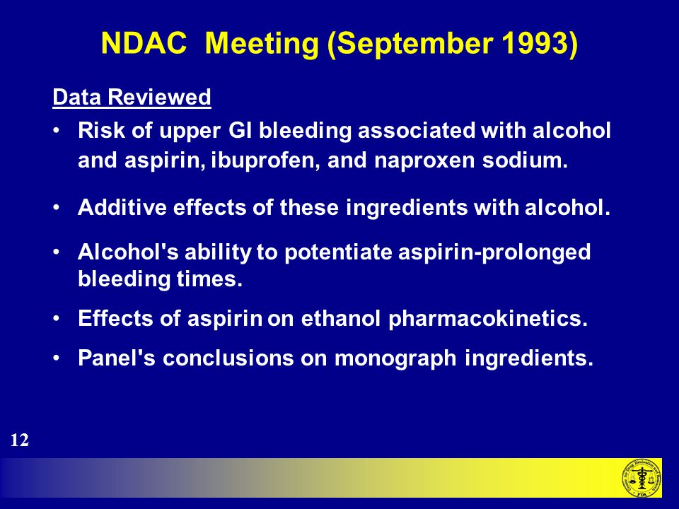 NDAC Meeting (September 1993) Data Reviewed Risk of upper GI bleeding associated with alcohol and aspirin, ibuprofen, and naproxen sodium. Additive ef