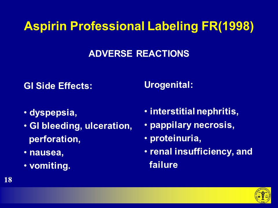 Aspirin Professional Labeling FR(1998) ADVERSE REACTIONS GI Side Effects: dyspepsia, GI bleeding, ulceration, perforation, nausea, vomiting.