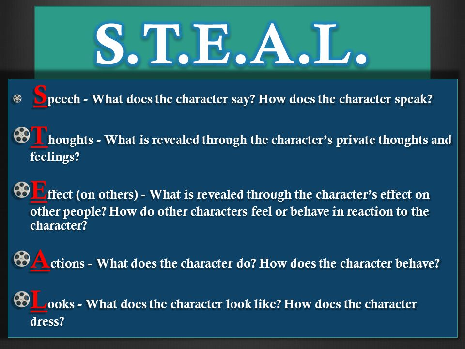S peech - What does the character say. How does the character speak.