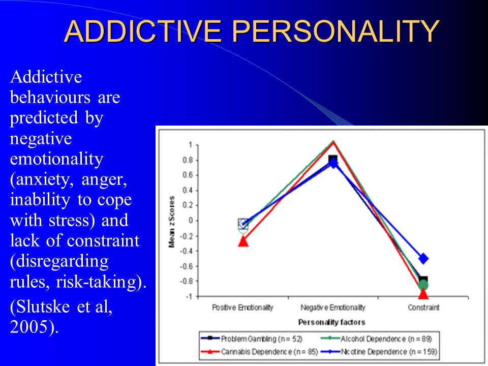 ADDICTIVE PERSONALITY Addictive behaviours are predicted by negative emotionality (anxiety, anger, inability to cope with stress) and lack of constraint (disregarding rules, risk-taking).