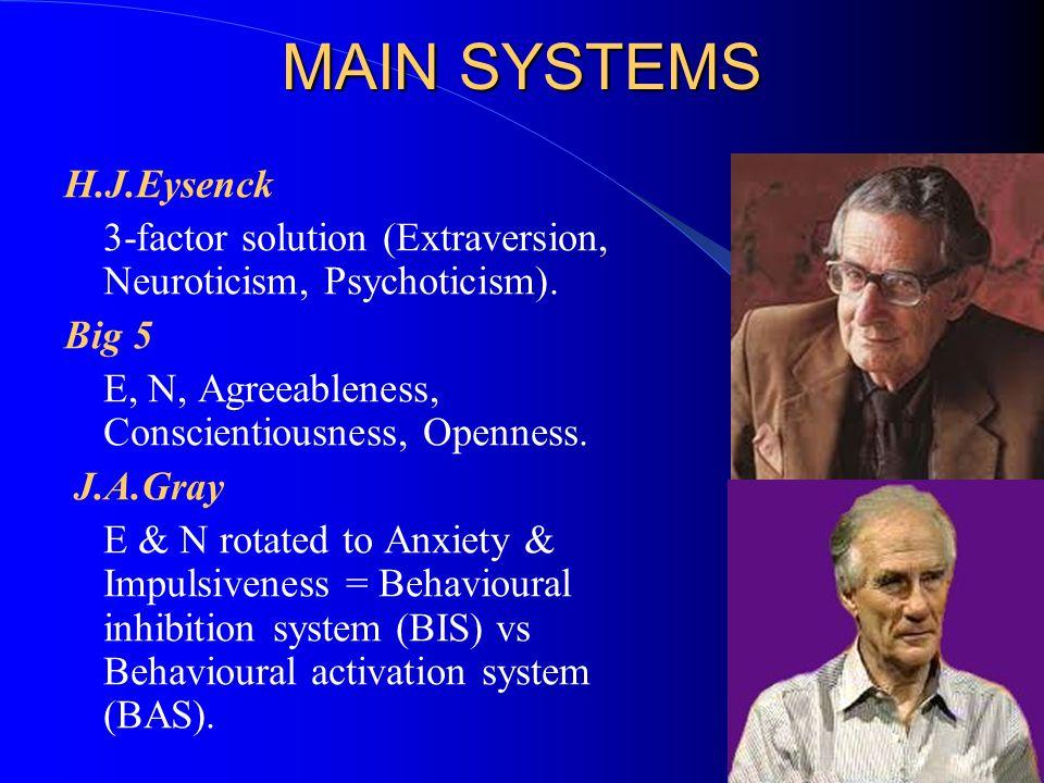 MAIN SYSTEMS H.J.Eysenck 3-factor solution (Extraversion, Neuroticism, Psychoticism).
