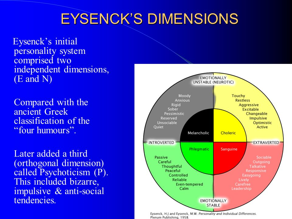 EYSENCK'S DIMENSIONS Eysenck's initial personality system comprised two independent dimensions, (E and N) Compared with the ancient Greek classification of the four humours .