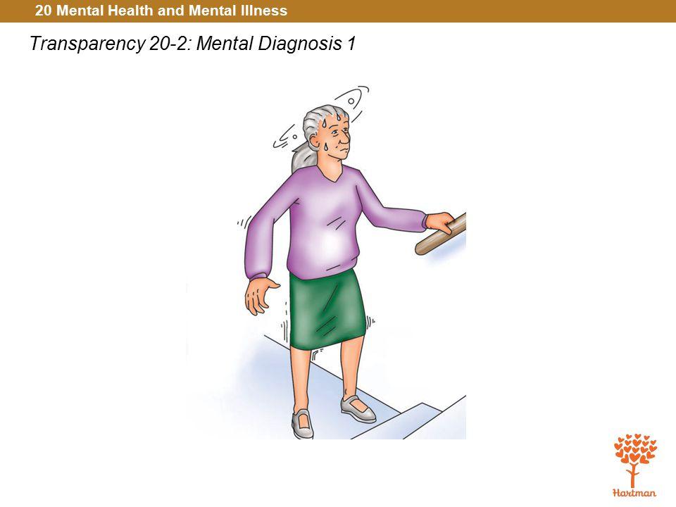 20 Mental Health and Mental Illness Transparency 20-2: Mental Diagnosis 1