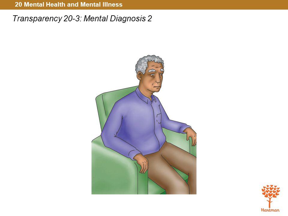 20 Mental Health and Mental Illness Transparency 20-3: Mental Diagnosis 2