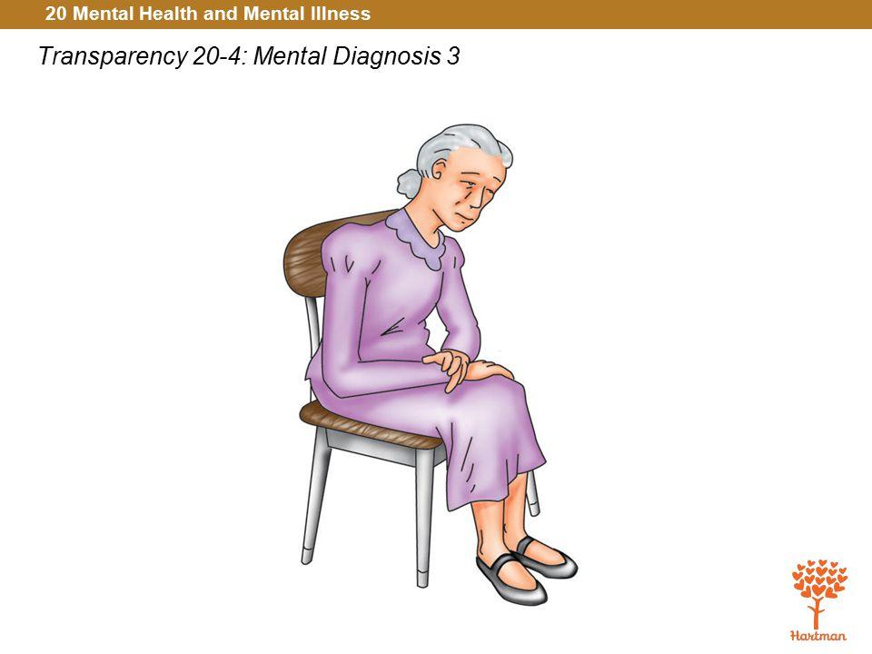 20 Mental Health and Mental Illness Transparency 20-4: Mental Diagnosis 3