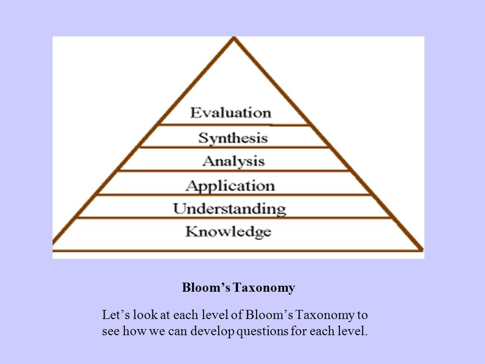 Bloom's Taxonomy Let's look at each level of Bloom's Taxonomy to see how we can develop questions for each level.