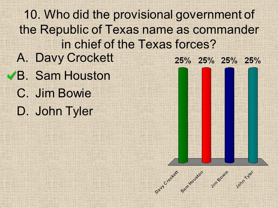 10. Who did the provisional government of the Republic of Texas name as commander in chief of the Texas forces? A.Davy Crockett B.Sam Houston C.Jim Bo