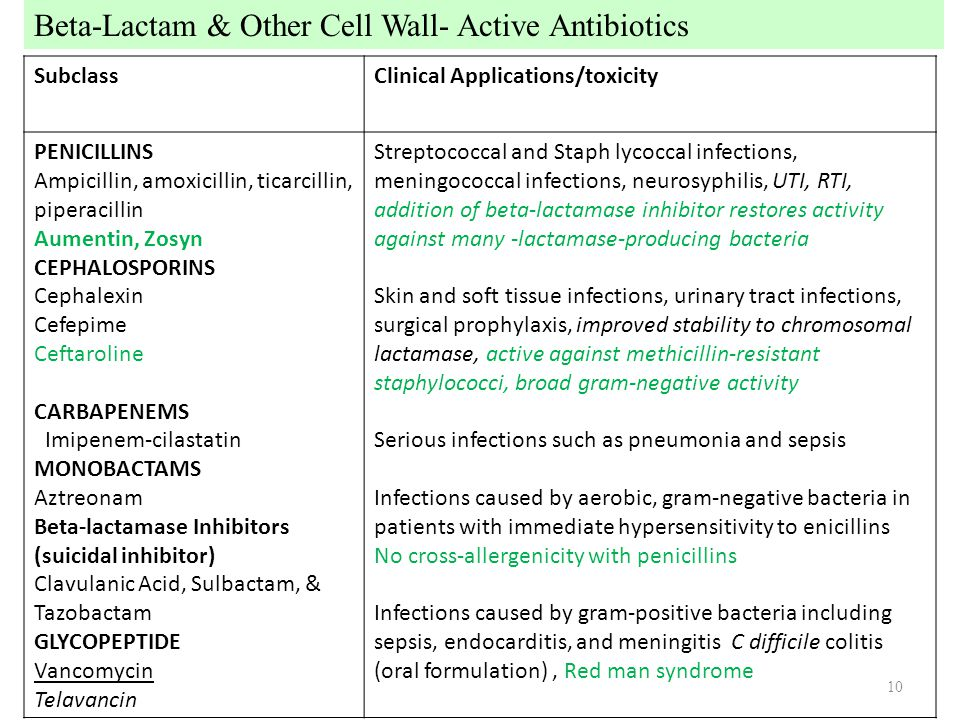 10 Beta-Lactam & Other Cell Wall- Active Antibiotics SubclassClinical Applications/toxicity PENICILLINS Ampicillin, amoxicillin, ticarcillin, piperaci