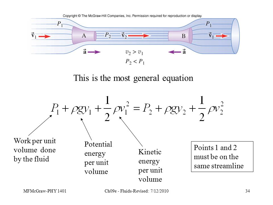 MFMcGraw-PHY 1401Ch09e - Fluids-Revised: 7/12/201034 Potential energy per unit volume Kinetic energy per unit volume Work per unit volume done by the fluid Points 1 and 2 must be on the same streamline This is the most general equation