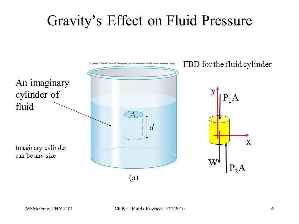 MFMcGraw-PHY 1401Ch09e - Fluids-Revised: 7/12/201017 The Many Units of Pressure 1 ATM equals1.013x10 5 N/m 2 14.7 lbs/in 2 1.013 bar 76 cm Hg 760 mm Hg 760 Torr 34 ft H 2 O 29.9 in Hg