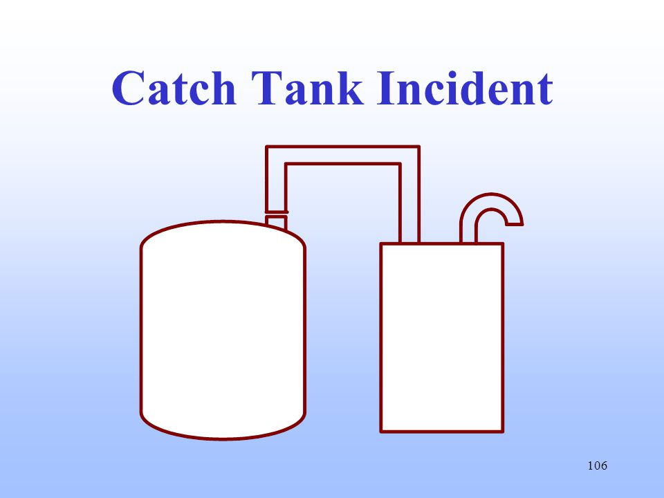 106 Catch Tank Incident