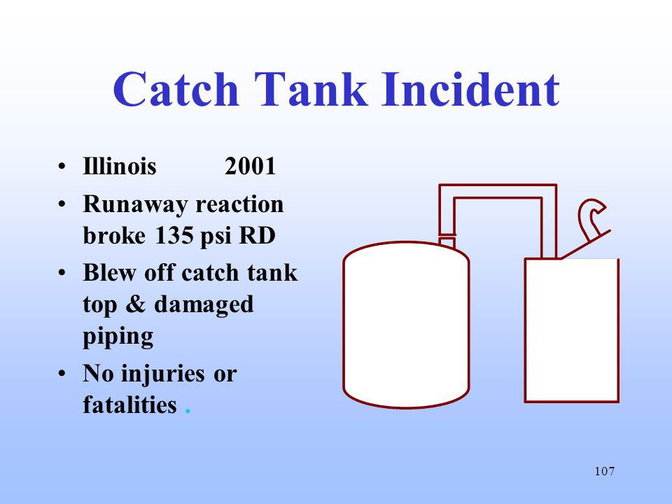 107 Catch Tank Incident Illinois 2001 Runaway reaction broke 135 psi RD Blew off catch tank top & damaged piping No injuries or fatalities.