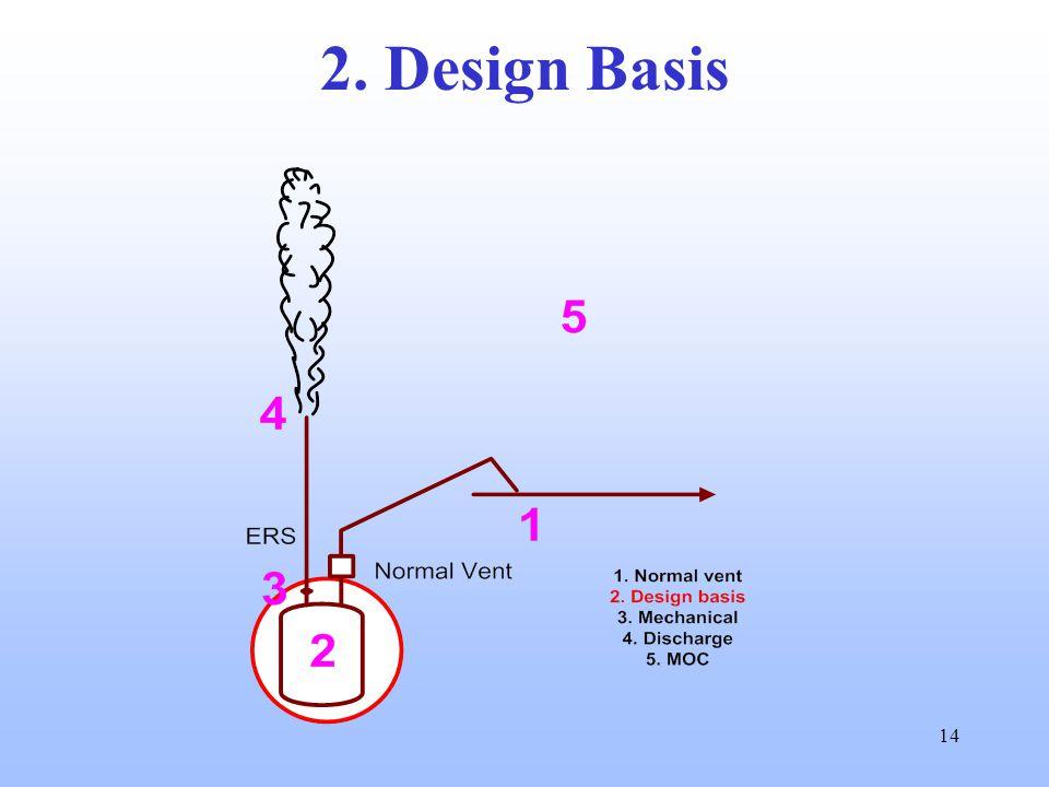 14 2. Design Basis