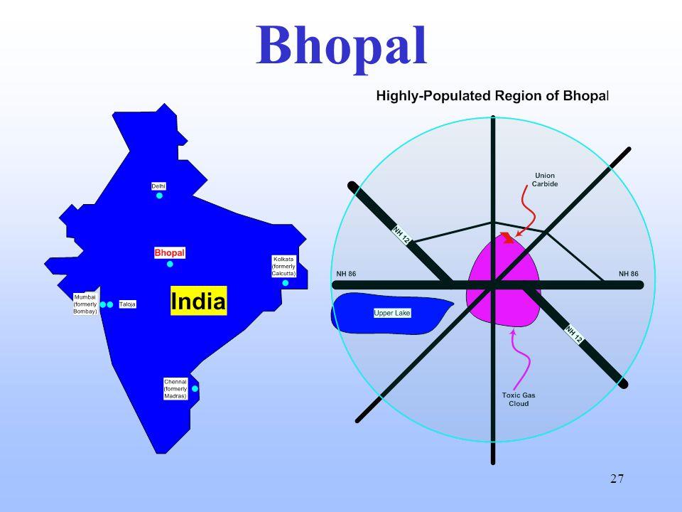 27 Bhopal