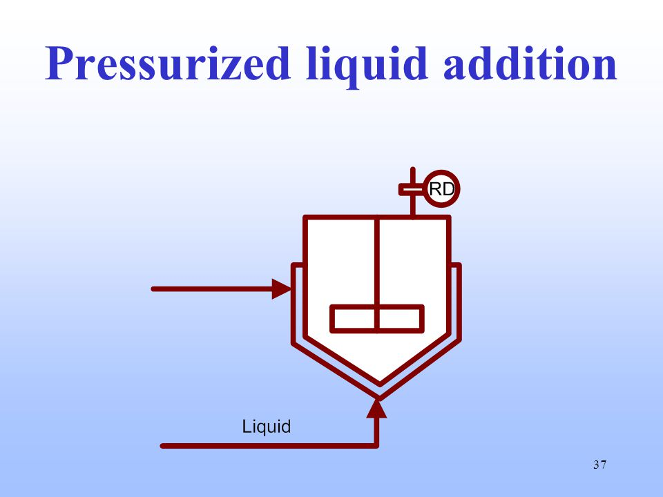 37 Pressurized liquid addition