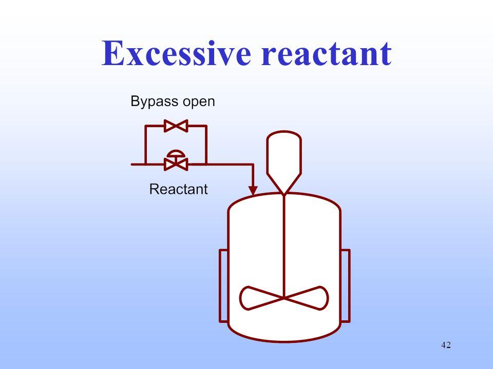 42 Excessive reactant