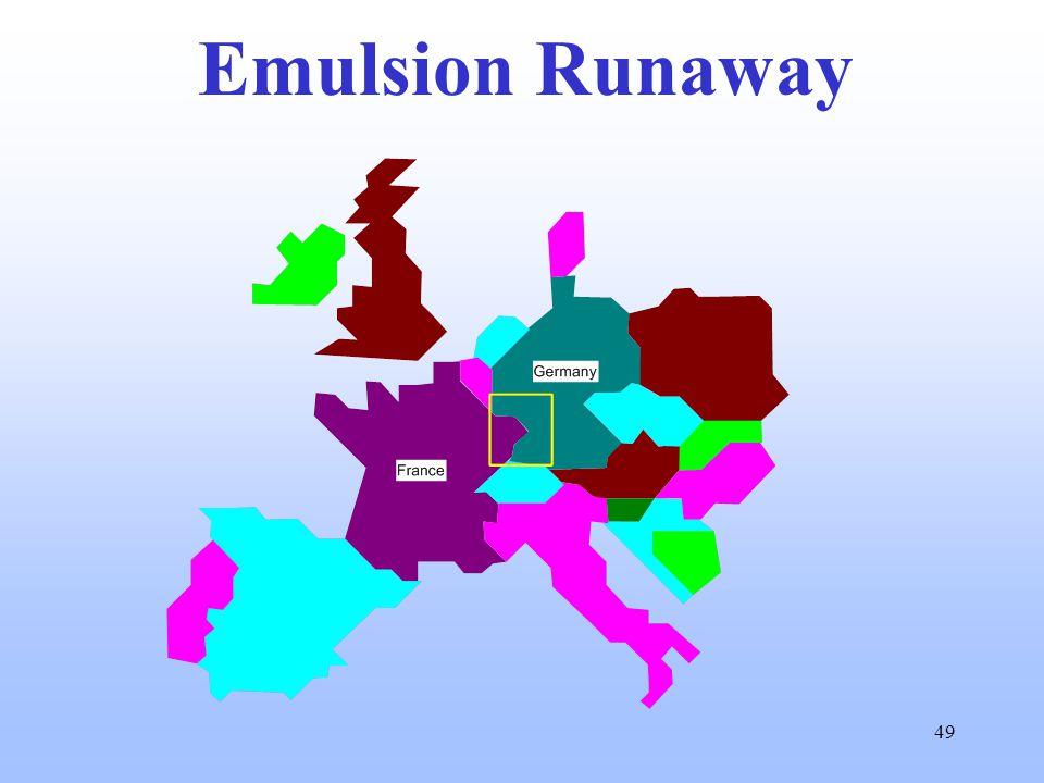 49 Emulsion Runaway