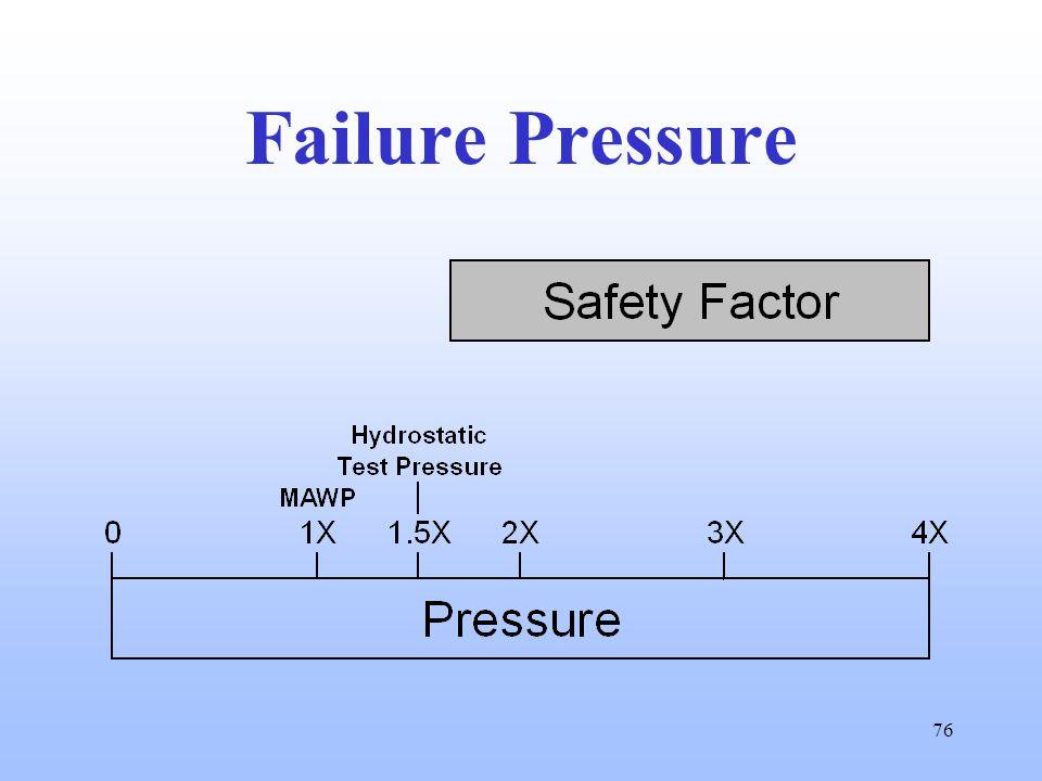 76 Failure Pressure