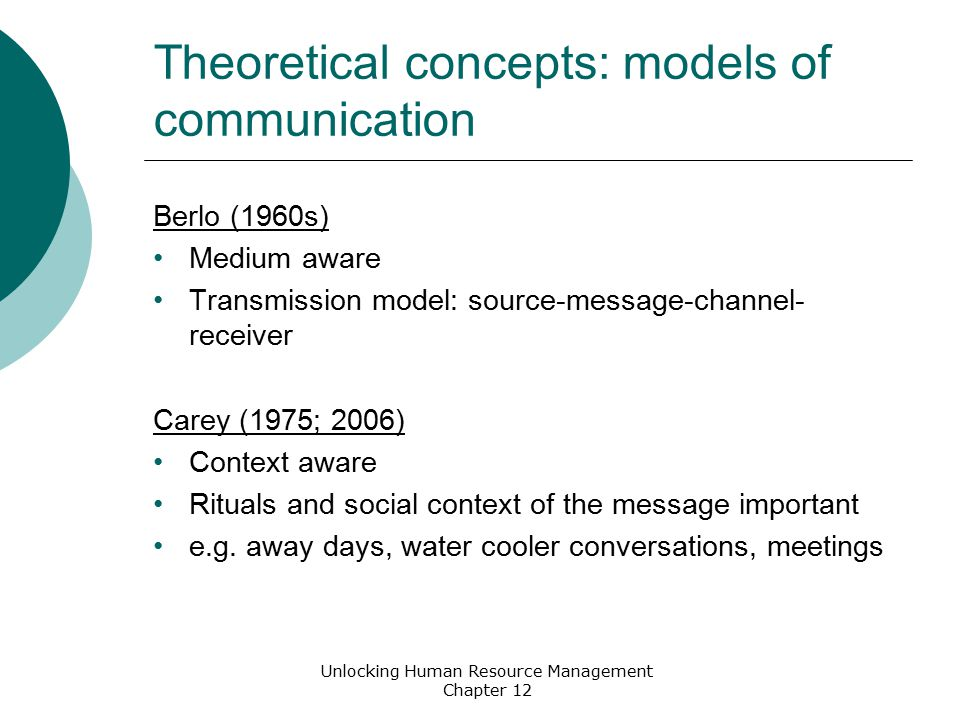 Theoretical concepts: models of communication Galloway and Thacker (2007) Interaction between communicators Argenti (2003) Strategic approach: spin/manipulating the message Li and Roloff (2004) Strategic negativity Unlocking Human Resource Management Chapter 12