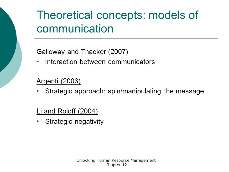 Non-verbal communication Context specific Symbols and artefacts are drawn on (LeBaron, 2003) Only 7% of communication is speech (Mehrabian, 1967) Negative delivery of positive information is upsetting for receiver, whereas positive delivery of negative information does not upset (Dasborough, 2006) Unlocking Human Resource Management Chapter 12