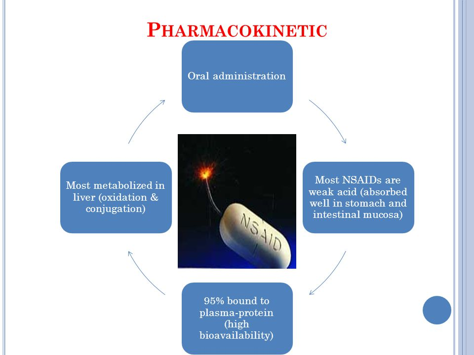 P HARMACOKINETIC Oral administration Most NSAIDs are weak acid (absorbed well in stomach and intestinal mucosa) 95% bound to plasma-protein (high bioavailability) Most metabolized in liver (oxidation & conjugation)
