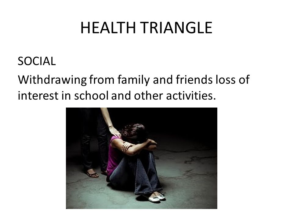 HEALTH TRIANGLE SOCIAL Withdrawing from family and friends loss of interest in school and other activities.