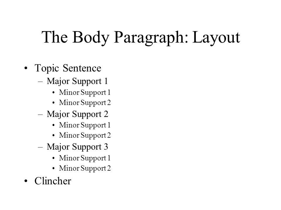 essay layout