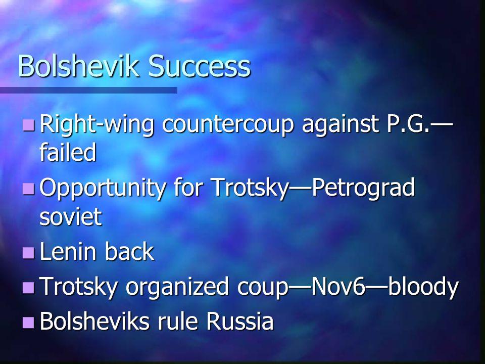 Bolshevik Success Right-wing countercoup against P.G.— failed Right-wing countercoup against P.G.— failed Opportunity for Trotsky—Petrograd soviet Opp