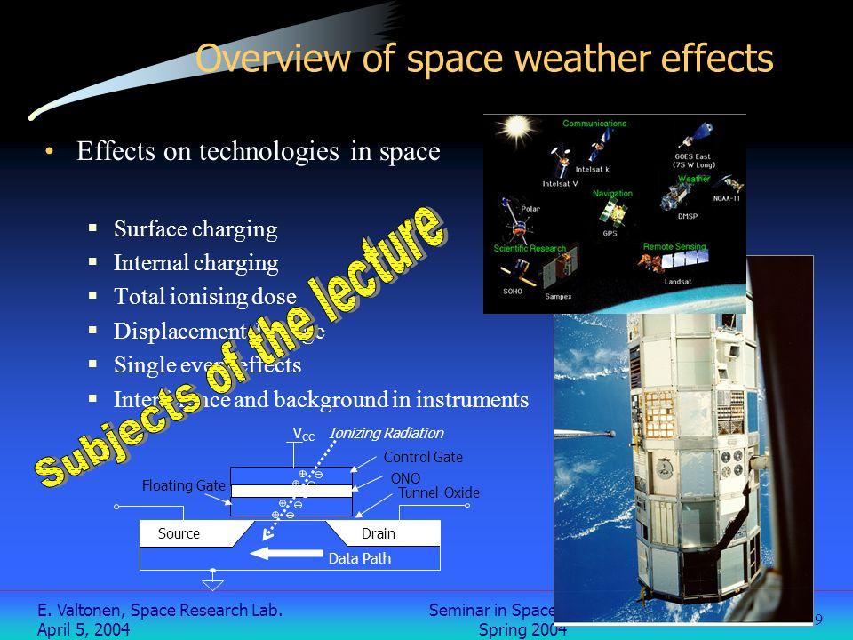 E.Valtonen, Space Research Lab.