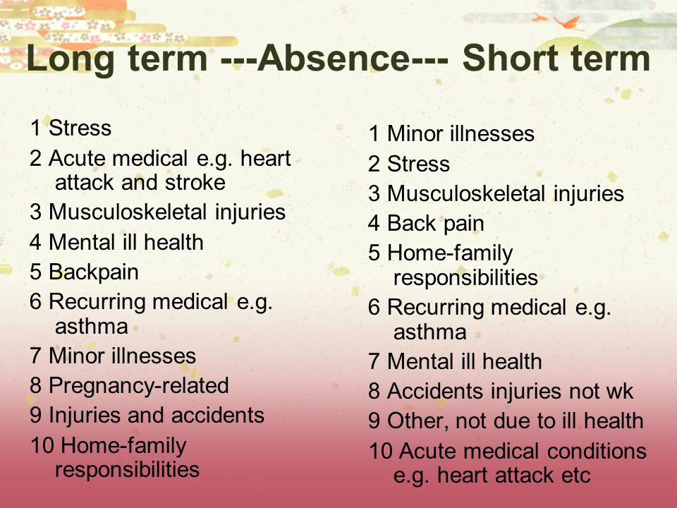 Long term ---Absence--- Short term 1 Stress 2 Acute medical e.g. heart attack and stroke 3 Musculoskeletal injuries 4 Mental ill health 5 Backpain 6 R