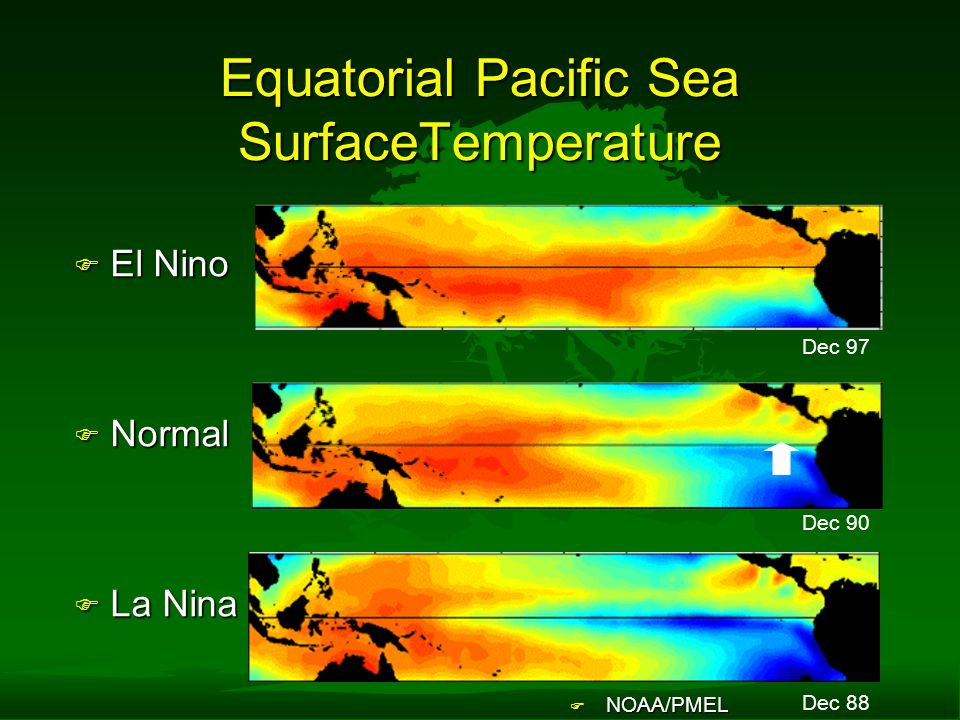 Equatorial Pacific Sea SurfaceTemperature F El Nino F Normal F La Nina Dec 97 Dec 90 Dec 88 F NOAA/PMEL