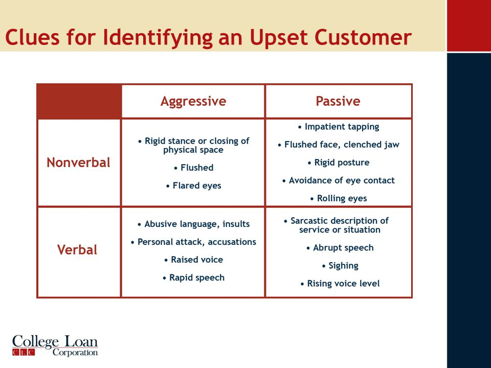 Clues for Identifying an Upset Customer