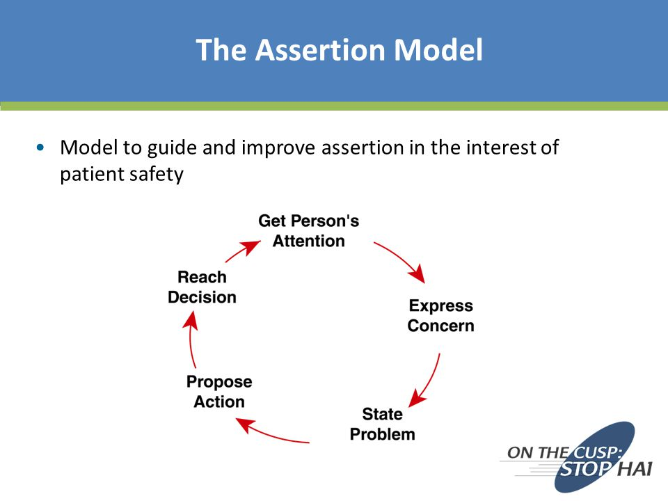 The Assertion Model Model to guide and improve assertion in the interest of patient safety