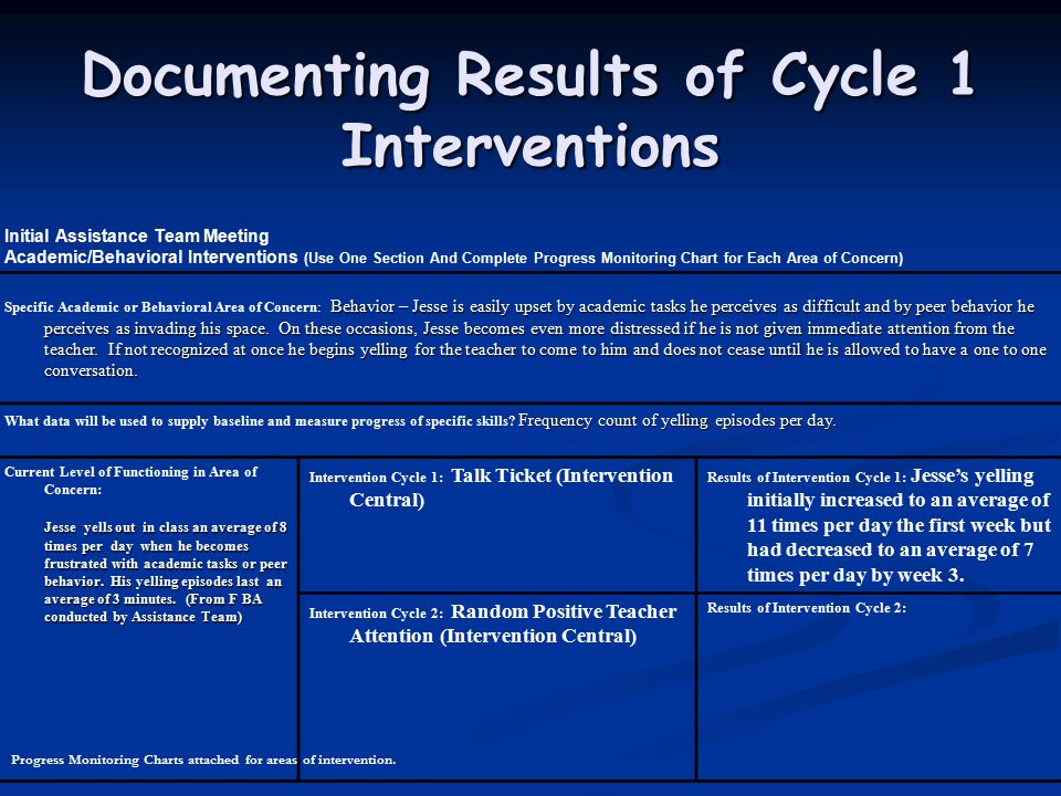 Intervention Intervention Random Positive Teacher Attention (Intervention Central) Teacher provides a predetermined amount and type of positive attention to the student at predetermined random intervals.
