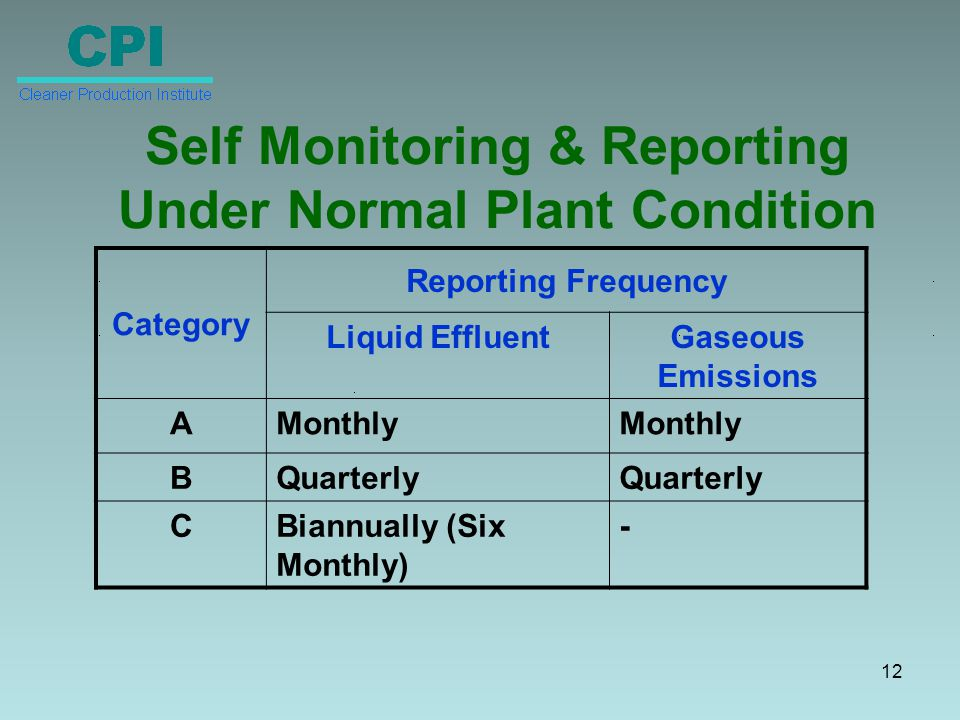 Self Monitoring & Reporting Under Normal Plant Condition Category Reporting Frequency Liquid EffluentGaseous Emissions AMonthly BQuarterly CBiannually (Six Monthly) - 12