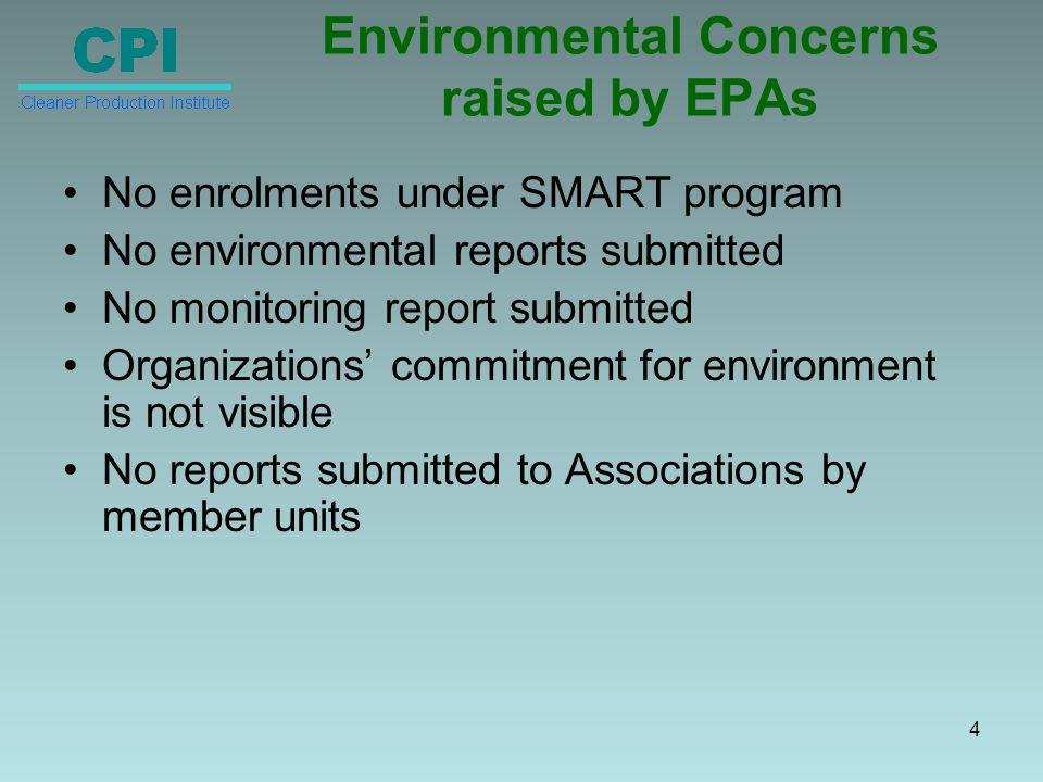 Regulatory Compliance – I Environmental Impact Assessment (EIA) Initial Environmental Examination (IEE) Environmental Statement / Environmental Audit 5