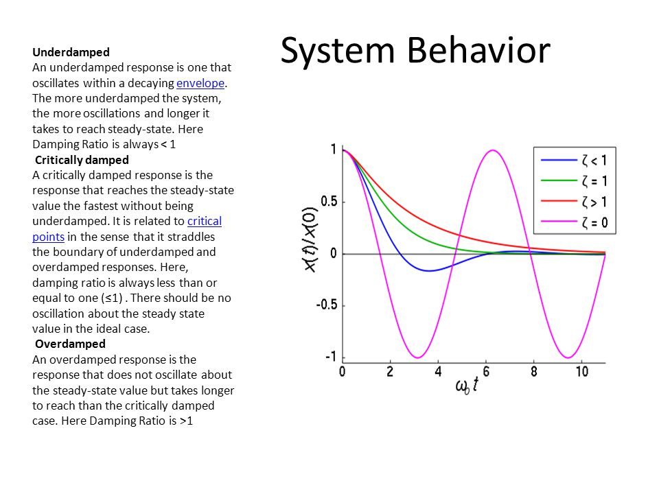 System Behavior Underdamped An underdamped response is one that oscillates within a decaying envelope. The more underdamped the system, the more oscil