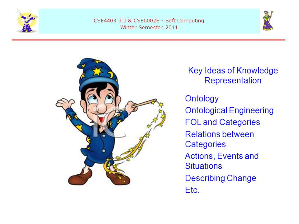 CSE4403 3.0 & CSE6002E - Soft Computing Winter Semester, 2011 Key Ideas of Knowledge Representation Ontology Ontological Engineering FOL and Categorie