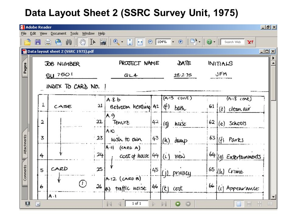 Data Layout Sheet 2 (SSRC Survey Unit, 1975)