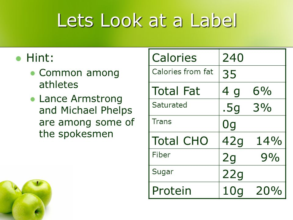 Lets Look at a Label Hint: Common among athletes Lance Armstrong and Michael Phelps are among some of the spokesmen Calories240 Calories from fat 35 T