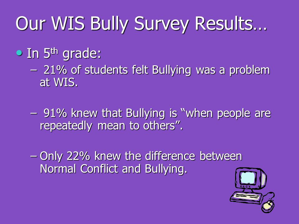 Our WIS Bully Survey Results… In 5 th grade: In 5 th grade: – 21% of students felt Bullying was a problem at WIS.