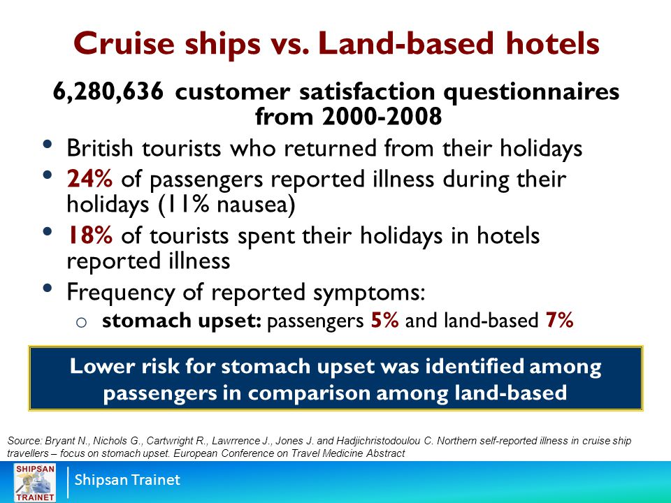 Shipsan Trainet Cruise ships vs. Land-based hotels 6,280,636 customer satisfaction questionnaires from 2000-2008 British tourists who returned from th