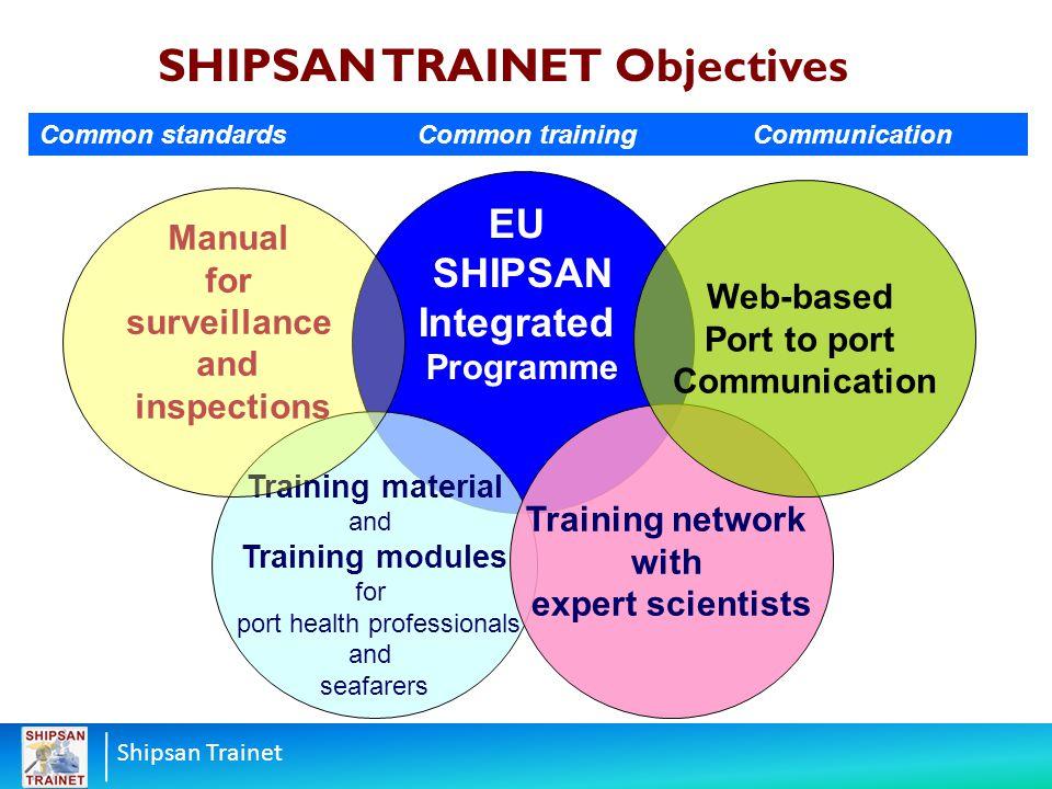 Shipsan Trainet SHIPSAN TRAINET Objectives EU SHIPSAN Integrated Programme Common standards Common training Communication Training material and Traini