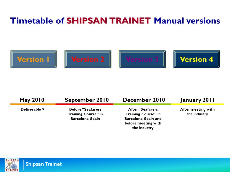 Shipsan Trainet SHIPSAN TRAINET Timetable of SHIPSAN TRAINET Manual versions Version 1Version 2Version 3Version 4 May 2010September 2010December 2010J
