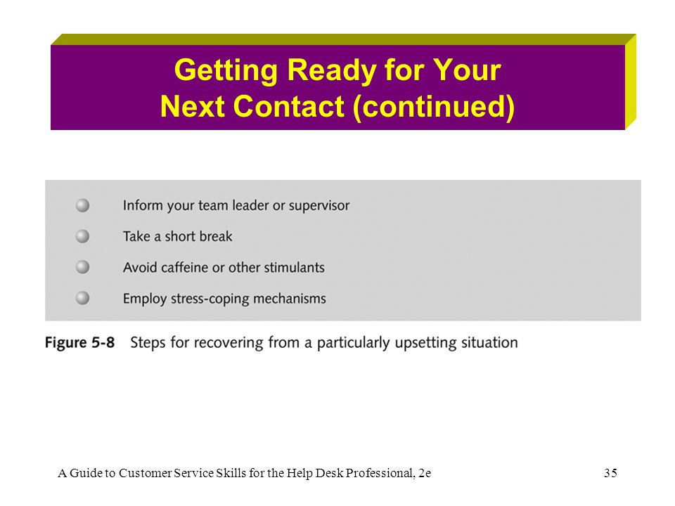 A Guide to Customer Service Skills for the Help Desk Professional, 2e35 Getting Ready for Your Next Contact (continued)
