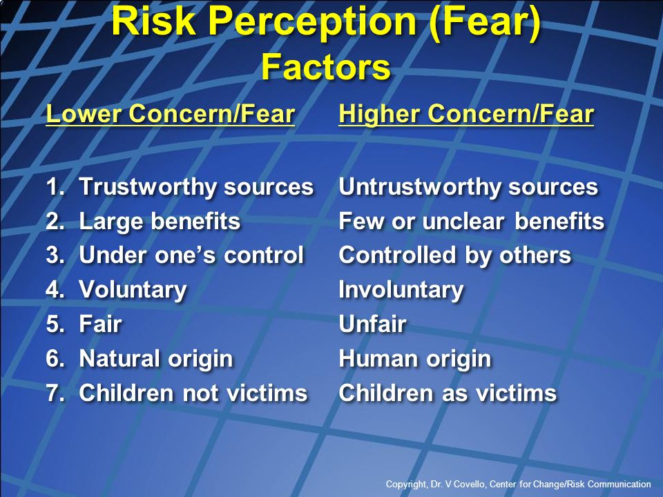 Copyright, Dr. V Covello, Center for Change/Risk Communication Risk Perception (Fear) Factors Lower Concern/Fear 1.Trustworthy sources 2.Large benefit